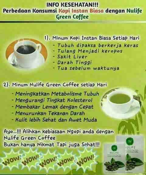 Foto: Nulife Green Coffee